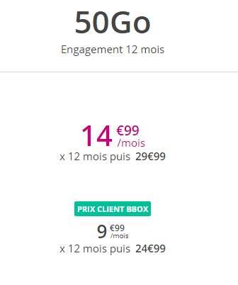 Forfait mobile Bouygues Sensation 50go à 14.99€ (9.99€ abonné BBOX)