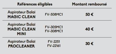 Faure FV 2251 Aspirateur balai cyclonique sans fil 2 en 1