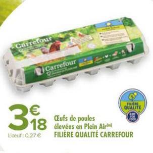 Oeufs Carrefour 23/06 au 05/07